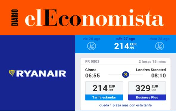 Estrategia de inversión en Ryanair con análisis estacional