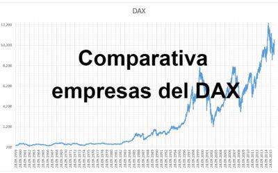 Comparativa empresas del DAX